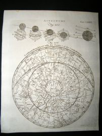 Astronomy C1790 Antique Print. Southern Hemisphere & Figures of The Constellation 86